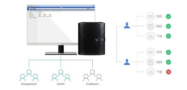 中小企业如何选用存储设备,杰和NAS给您支招