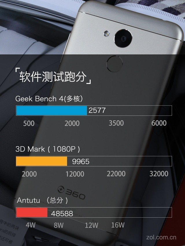 360手机vizza评测(不发 周四发布会后发