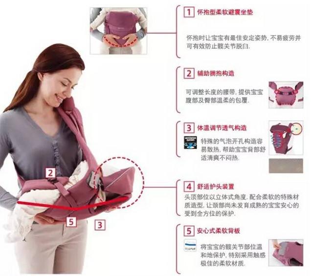 背带横抱式步骤图