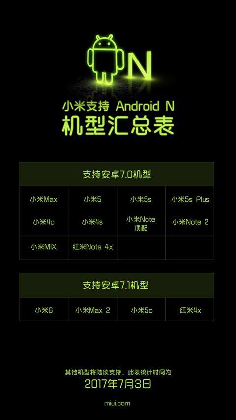 直观一图流 小米公布Android N升级计划