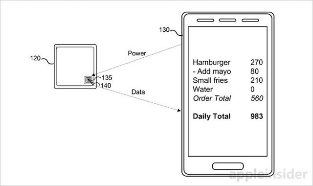 苹果新专利:让Apple Watch追踪食物营养