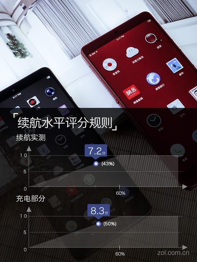 坚果Pro2评测:2000元档全面屏没有对手