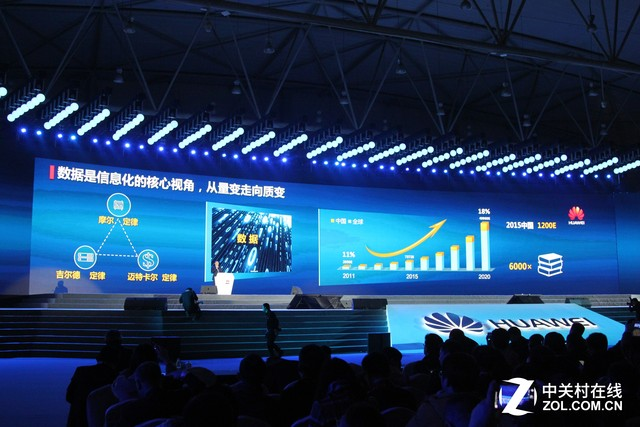 华为企业BG副总裁胡忠华:新ICT开启新梦想
