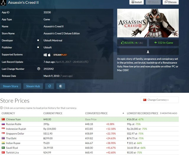 SE看见了吗? 育碧调价Steam国区将更低