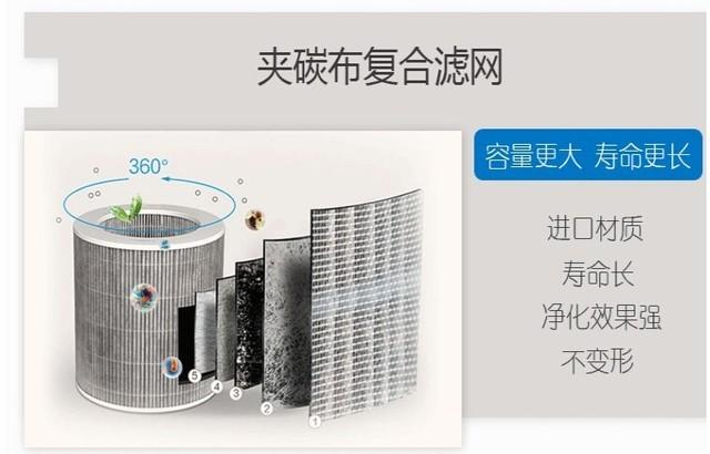 8分钟极速净化 贝克艾尔空气净化器热销