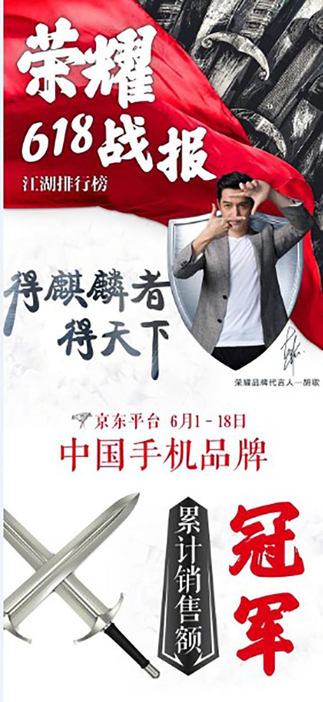618战报:荣耀获中国手机品牌销售额冠军