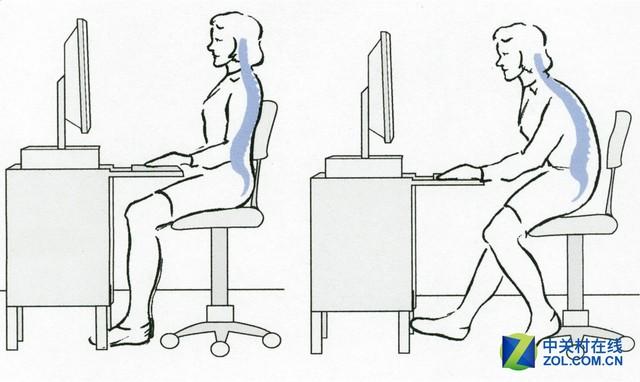 何保持正确的坐姿?