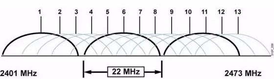 腾达光纤专用路由AC10领跑双频路由时代