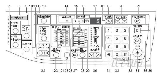 安卓能否一统天下 复印机的操作系统