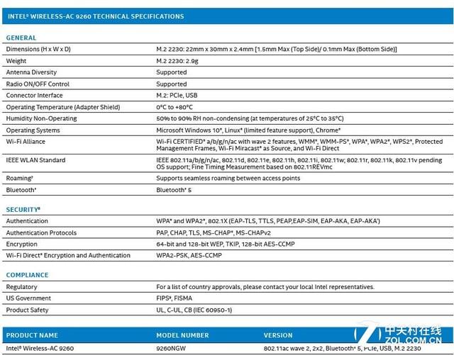 Intel Wireless-AC 9260千兆无线网卡来了