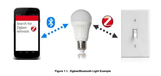 智能家居--ZigBee智能家居将和蓝牙互通