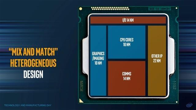 Intel/AMD联手打造内置Vega芯片CPU