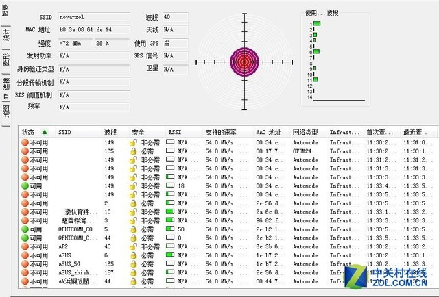 WiFi信号的救星来了 腾达nova MW6评测