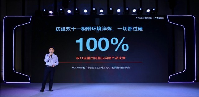 阿里云发布云骨干网 具备双11同款网络能力