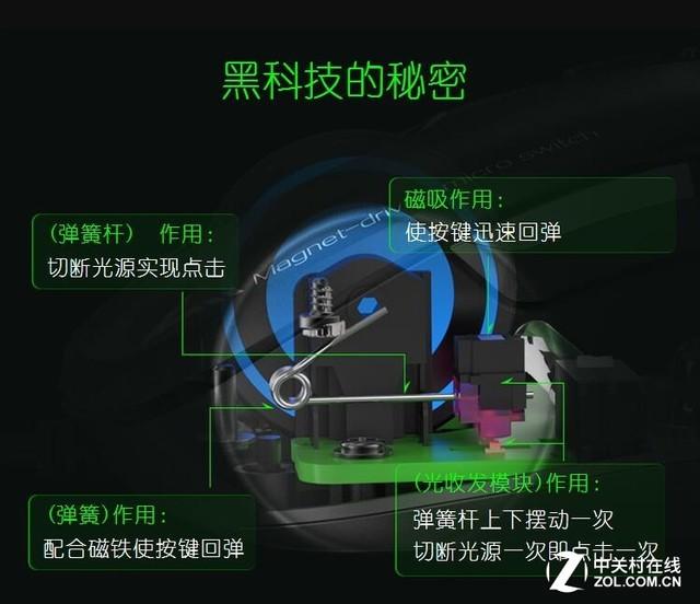 富勒G90系列凭光磁微动获2017黑金奖