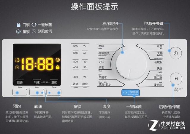 显示操控面板 简单易用 编辑点评:WIFI互联,手机端远程控制是这款洗衣机的亮点,这也是将来家电智能化的发展方向,除此之外,优质的电机带来强劲的性能,丰富实用的洗涤程序,人性化的细节设计等也为其加分不少,总得来说是一款综合性能十分出众的产品,现在正值京东商城年货促销仅为1599元的价格,极具竞争力,立即下单,好评即有百元红包相赠,还等什么,需要的朋友千万不要错过哦! TCL XQG60-F12101W洗衣机 [参考价格] 1599元 [购买链接] 京东商城 [参数查询] 中关村在线