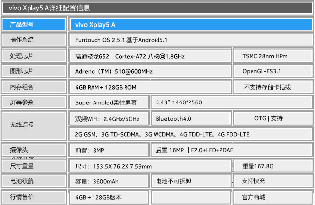 6GB来临? 双曲面屏幕vivo Xplay5评测