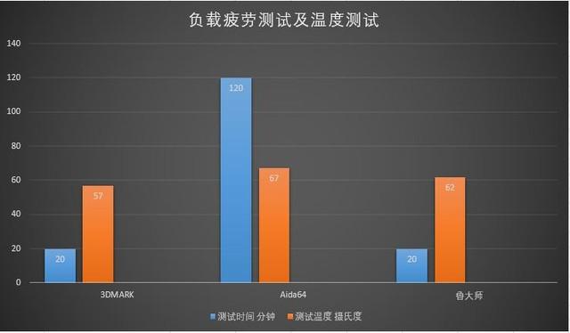 超频三东海X5惊现AMD 峰会
