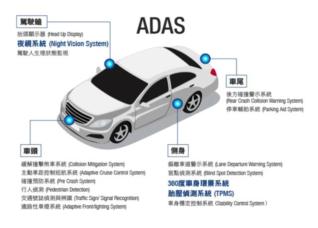 再转型 华域与Cammsys合作研发ADAS