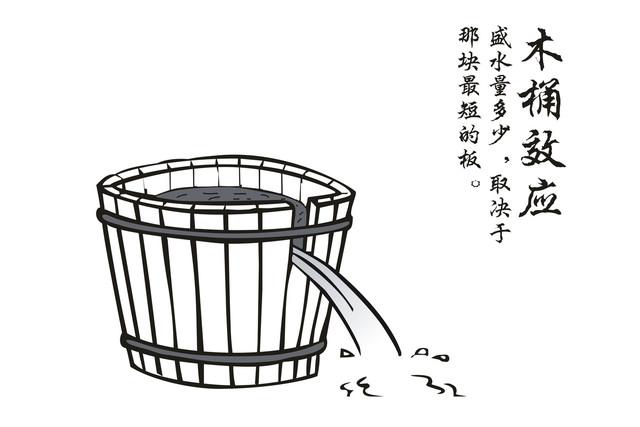 经典的木桶效应理论(图片来自网络)