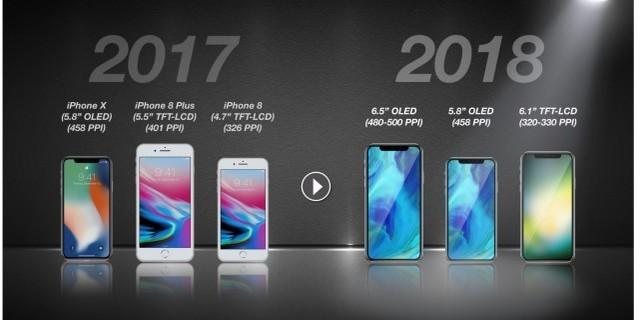 分析师透露:明年会有三款新iPhone