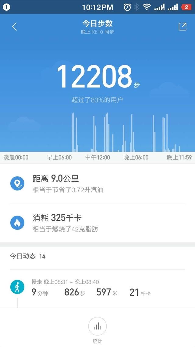 炫彩大屏+50m防水 AMAZFIT米动手环评测