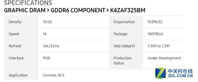 三星GDDR6芯片曝光 1.35V 16Gbps性能暴涨