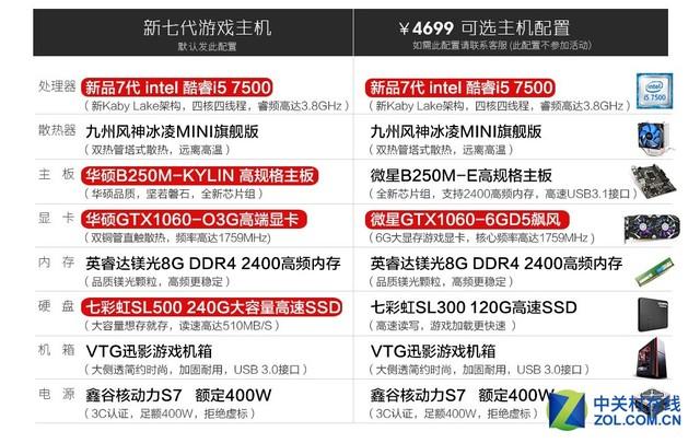 酷夏最佳伴侣 武极i5 7500/GTX1060热卖