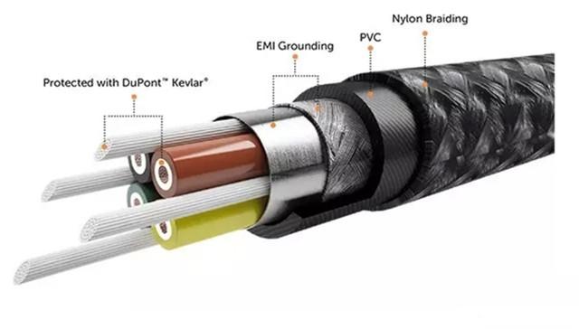 ZUS Kevlar Cable结构(图片引自Phonearena) ZUS Kevlar Cable采用黑色的外观、90度垂直的USB的接口设计,长度为1.2米,除了Lightning接口还有Micro USB和Type-C接口。该数据线售价为19.99美元(约合人民币130元),值得一提的是,购买ZUS Kevlar Cable的 用户享有终身质保。
