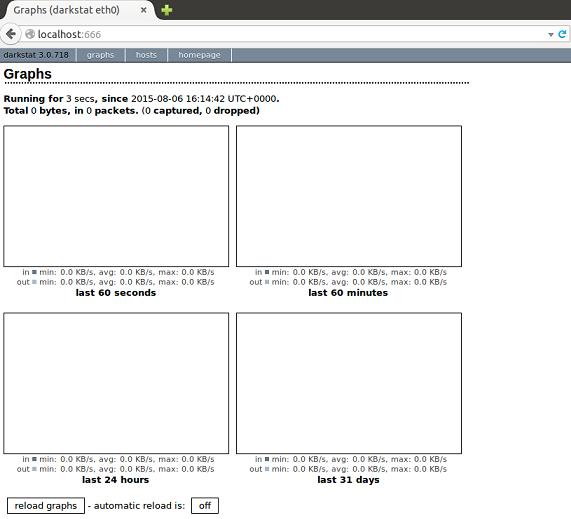 网页流量分析!Linux中安装Darkstat工具