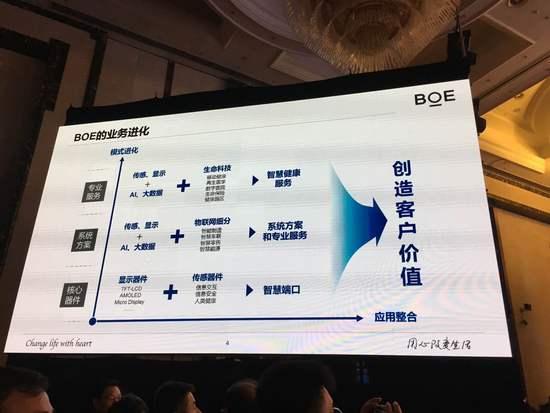 8K屏量产提前到来 京东方10.5代线下月投产