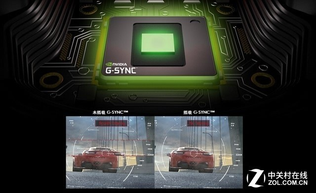 Z调查:你支持G-Sync还是FreeSync技术?