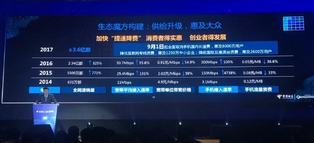 中国电信9月1日起全面取消长途漫游费