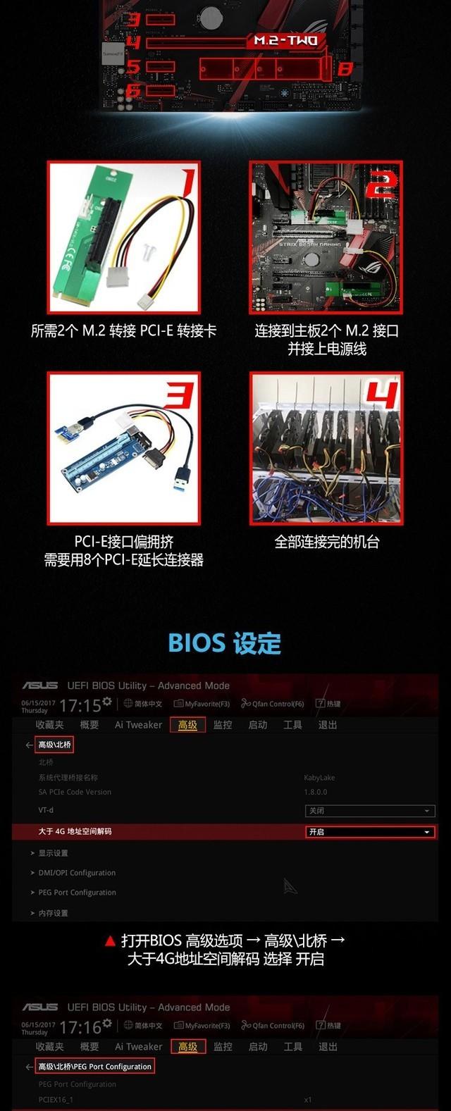 八卡挖矿 STRIX B250H GAMING售999元