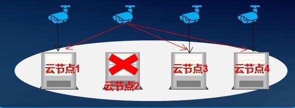 华为云监控守护上海浦东机场安全运营