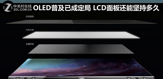 OLED普及已成定局 LCD面板还能坚持多久