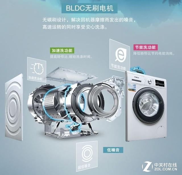 BLDC电机 性能强悍 编辑点评:这款西门子滚筒洗衣机,拥有时尚的外观。8KG的洗涤容量和5KG的烘干容量,能够满足全家人洗衣所需。先进的BLDC变频电机和智能洗涤模式,让洗衣更加方便舒适,这款洗衣机融合众多技术汇集一身,性能强悍,能够让生活更加的智能和方便。现在京东双.11冰洗反场,售价为5499元,喜欢的朋友请不要错过。 西门子 WD12G4C01W滚筒洗衣机 [参考价格] 5499元 [购买链接] 京东商城 [参数查询] 中关村在线