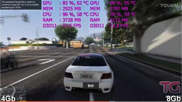 惊人差异 4G 8G内存玩游戏差距有多大?