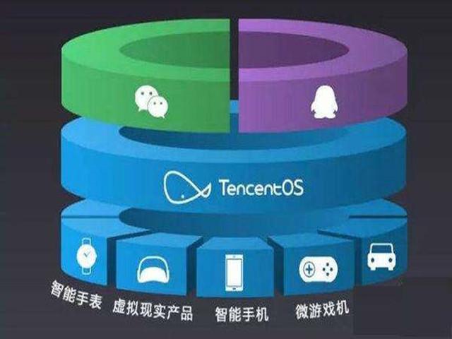 腾讯Tencent OS宣布28日停止服务:市场萎缩