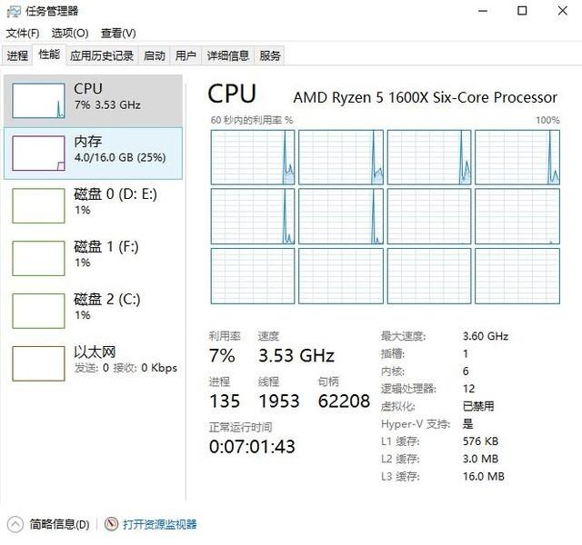 AMD Ryzen日常体验咋样?心疼英特尔1秒
