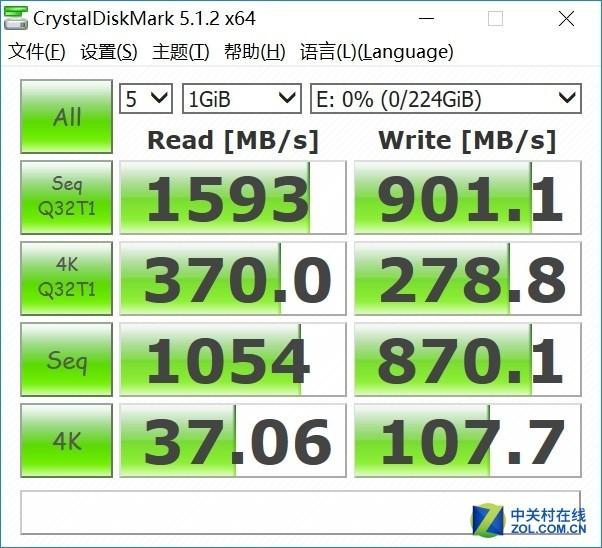 铁甲战将PCI-E AIC SSD上手惊喜不断