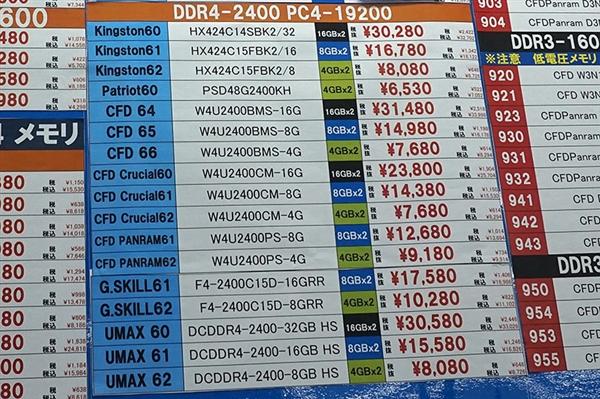 DDR4价格疯长根本停不下来 同比已翻番