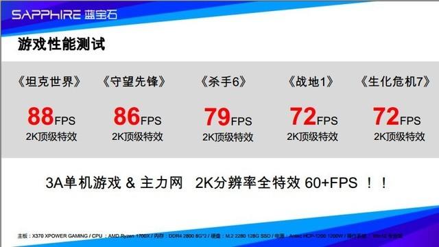 战斗打响 蓝宝石RX 580极光特别版登场