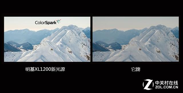 新光源广色域 明基4K投影机X12000上市