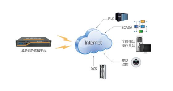 物联网设备安全 匡恩网络来护航!