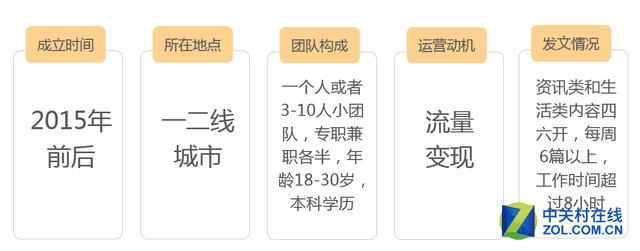 """UC调研新媒体 将打破""""羡慕嫉妒恨""""三苦"""