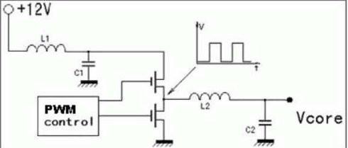 显卡 技术应用 显卡技术 > 正文    显卡开关电路工作原理图如下所示