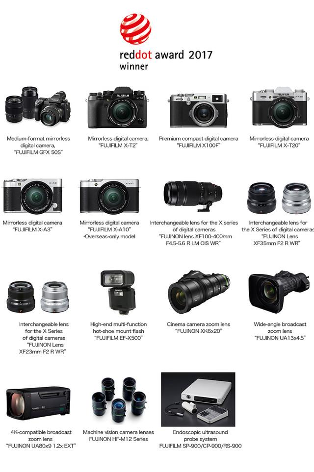 拿奖到手软 富士相机再获TIPA 五项殊荣!
