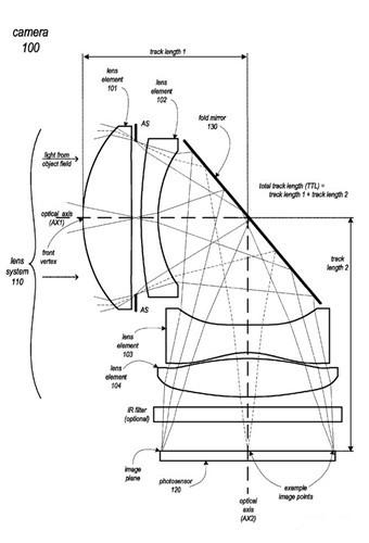 苹果获可折叠摄像头专利:iPhone7或配备
