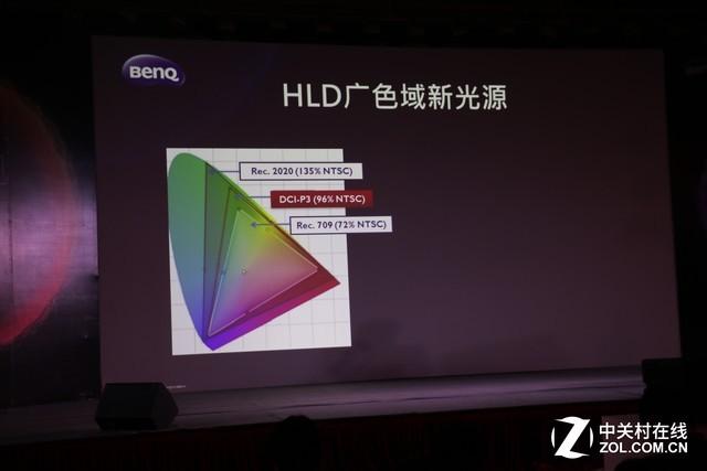 微投明年要蜕变 HLD光源让亮度加倍升级